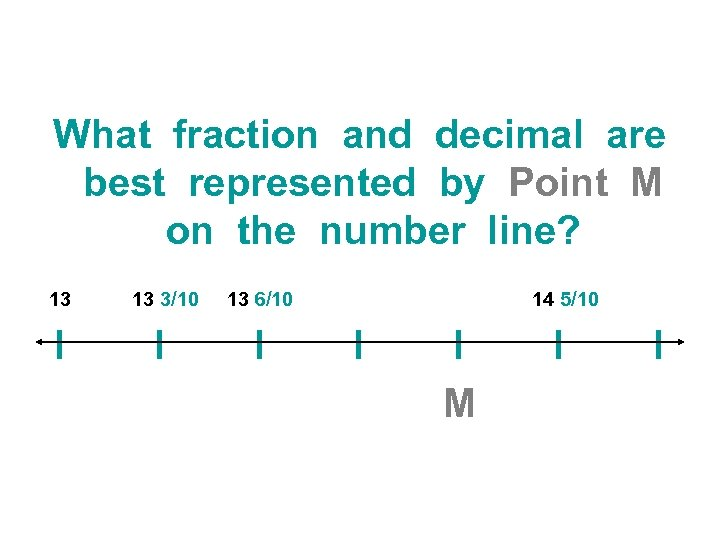 What fraction and decimal are best represented by Point M on the number line?