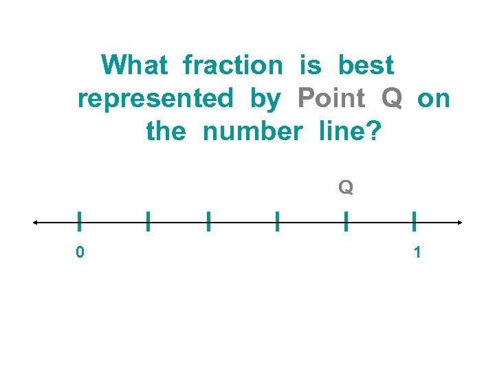 What fraction is best represented by Point Q on the number line? Q l