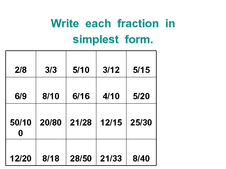 Write each fraction in simplest form. 2/8 3/3 5/10 3/12 5/15 6/9 8/10 6/16