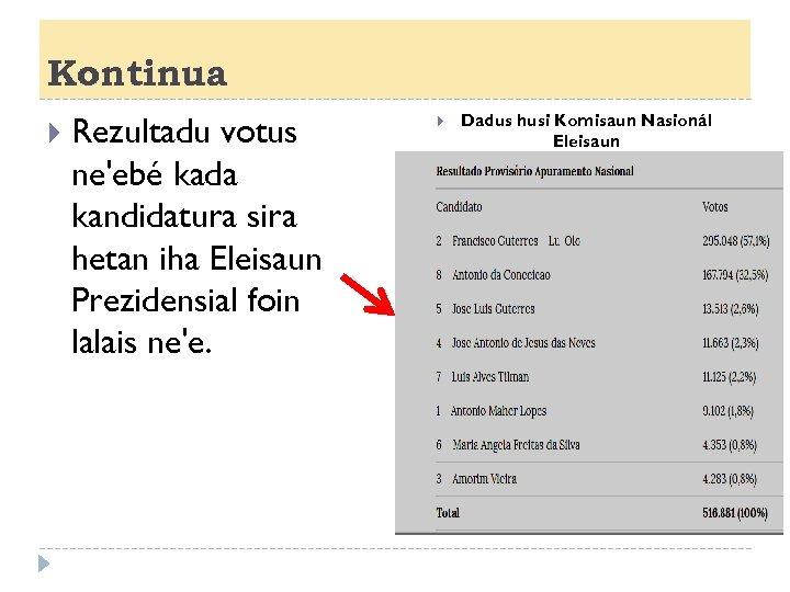 Kontinua Rezultadu votus ne'ebé kada kandidatura sira hetan iha Eleisaun Prezidensial foin lalais ne'e.
