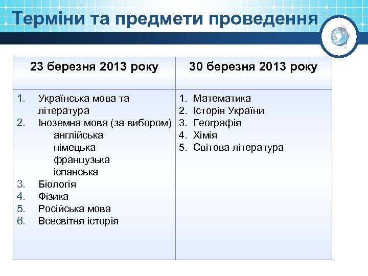Терміни та предмети проведення 23 березня 2013 року 1. 2. 3. 4. 5. 6.