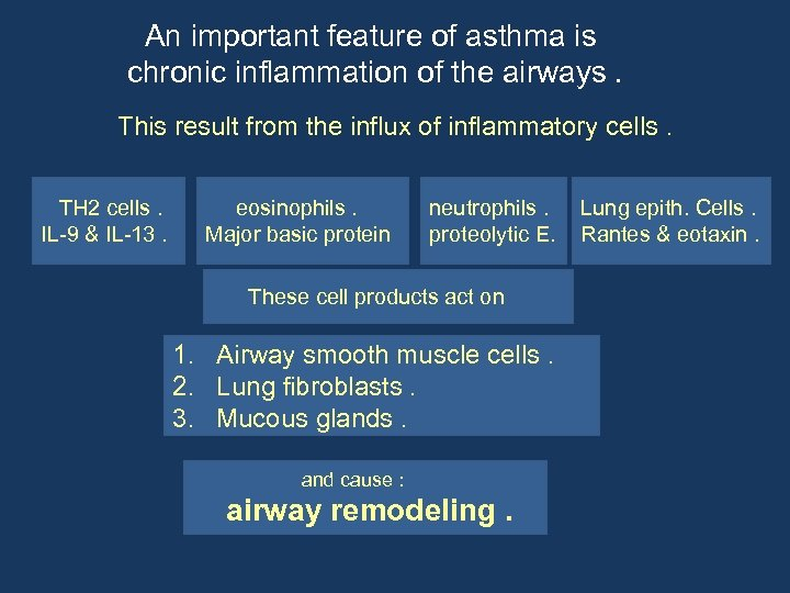 An important feature of asthma is chronic inflammation of the airways. This result from