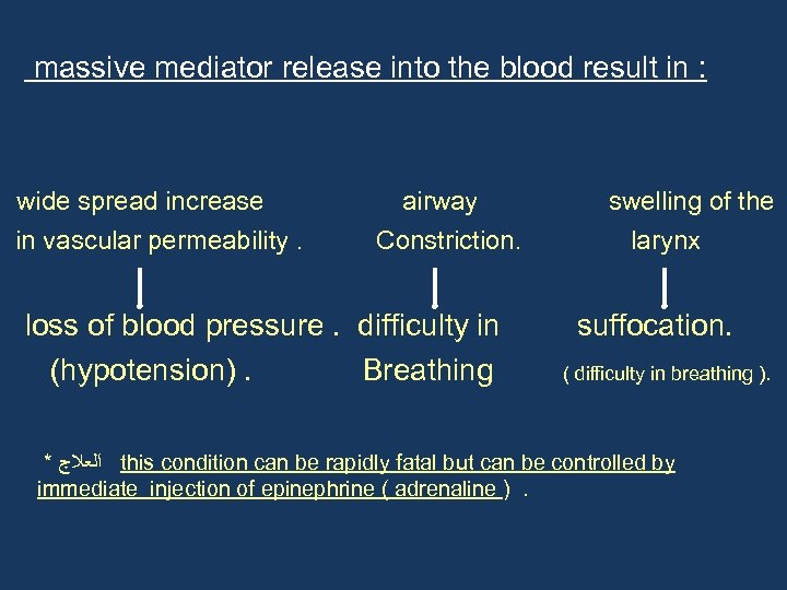 massive mediator release into the blood result in : wide spread increase in vascular
