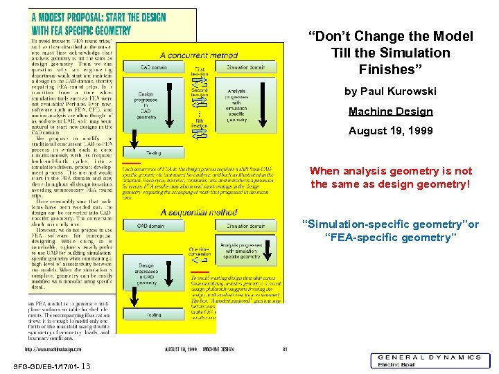 """""""Don't Change the Model Till the Simulation Finishes"""" by Paul Kurowski Machine Design August"""