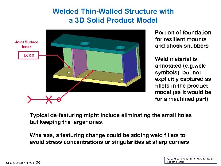 Welded Thin-Walled Structure with a 3 D Solid Product Model Joint Surface Index JXXX