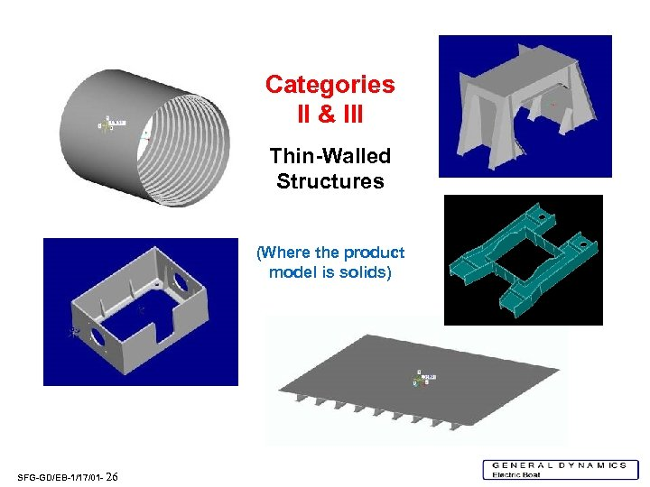Categories II & III Thin-Walled Structures (Where the product model is solids) SFG-GD/EB-1/17/01 -