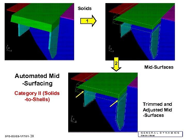 Solids 1 2 Mid-Surfaces Automated Mid -Surfacing Category II (Solids -to-Shells) SFG-GD/EB-1/17/01 - 28