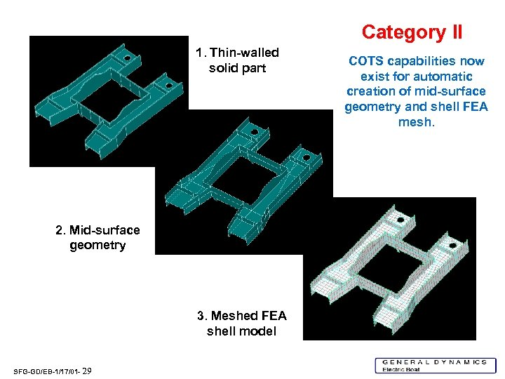 Category II 1. Thin-walled solid part 2. Mid-surface geometry 3. Meshed FEA shell model