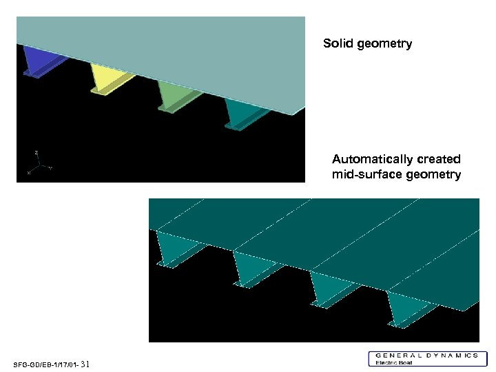 Solid geometry Automatically created mid-surface geometry SFG-GD/EB-1/17/01 - 31