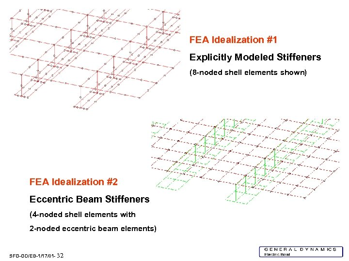 FEA Idealization #1 Explicitly Modeled Stiffeners (8 -noded shell elements shown) FEA Idealization #2
