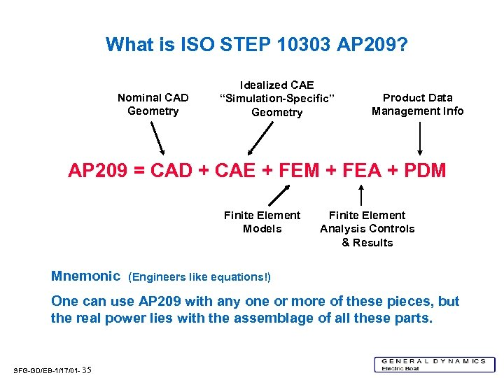 """What is ISO STEP 10303 AP 209? Nominal CAD Geometry Idealized CAE """"Simulation-Specific"""" Geometry"""