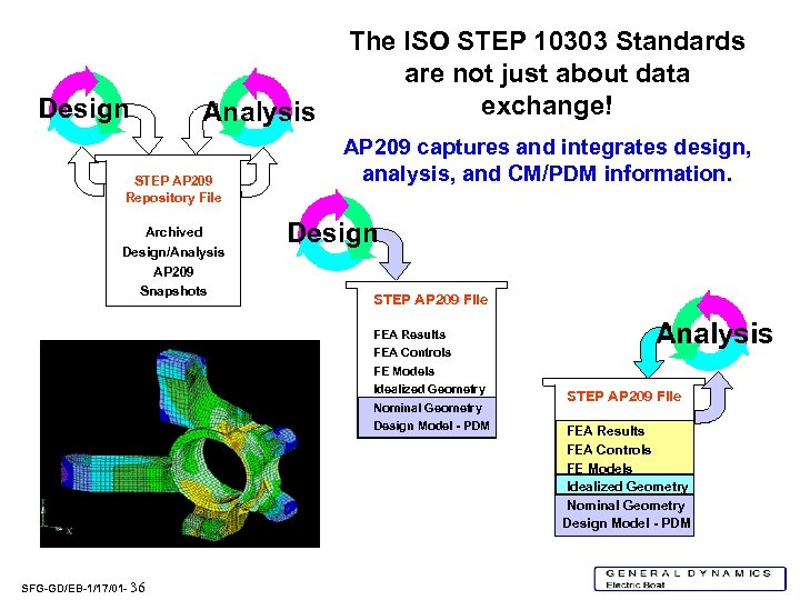 Design Analysis STEP AP 209 Repository File Archived Design/Analysis AP 209 Snapshots The ISO