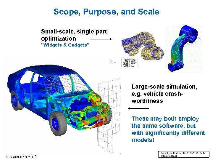 "Scope, Purpose, and Scale Small-scale, single part optimization ""Widgets & Gadgets"" Large-scale simulation, e."
