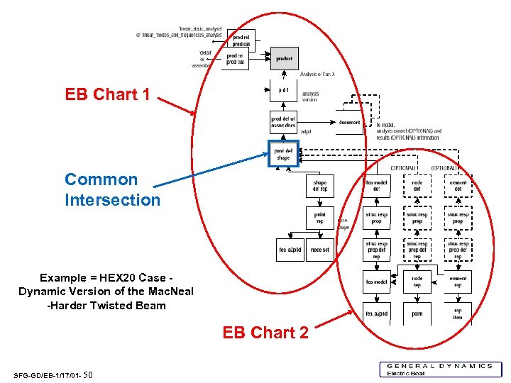 EB Chart 1 Common Intersection Example = HEX 20 Case Dynamic Version of the