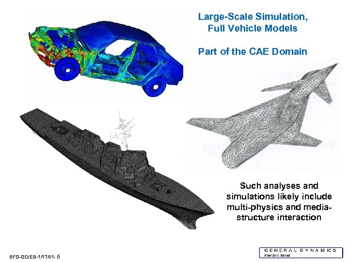 Large-Scale Simulation, Full Vehicle Models Part of the CAE Domain Such analyses and simulations