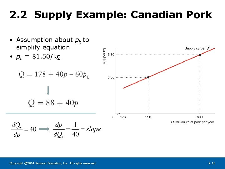 2. 2 Supply Example: Canadian Pork • Assumption about ph to simplify equation •