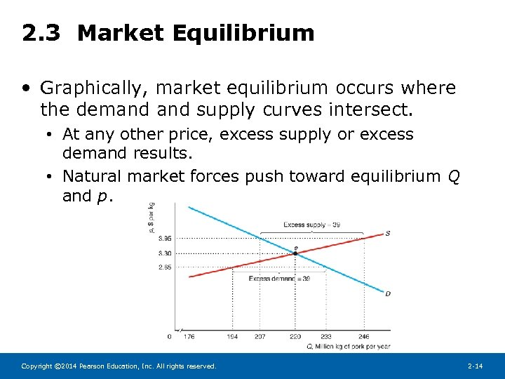 2. 3 Market Equilibrium • Graphically, market equilibrium occurs where the demand supply curves
