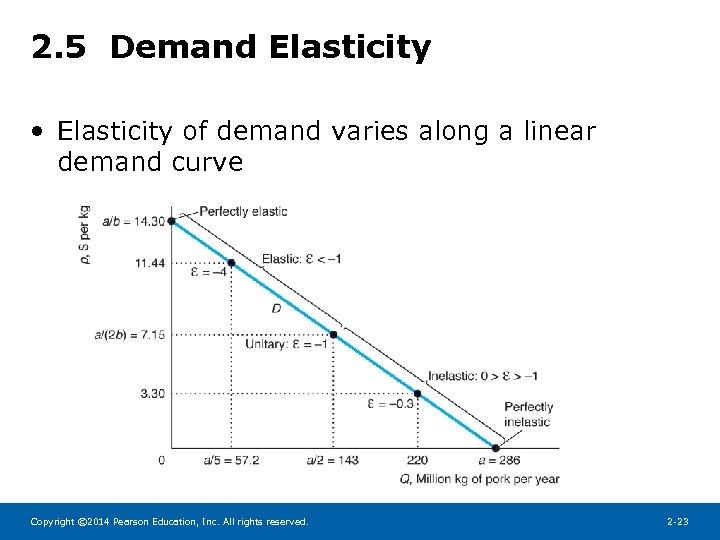 2. 5 Demand Elasticity • Elasticity of demand varies along a linear demand curve