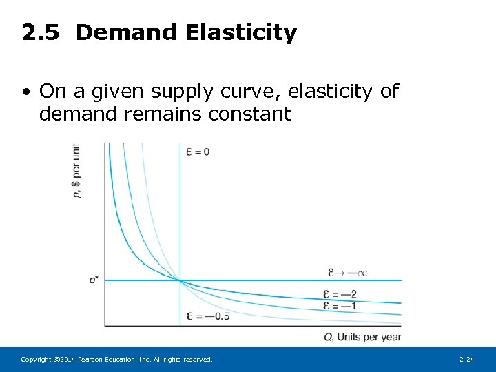 2. 5 Demand Elasticity • On a given supply curve, elasticity of demand remains