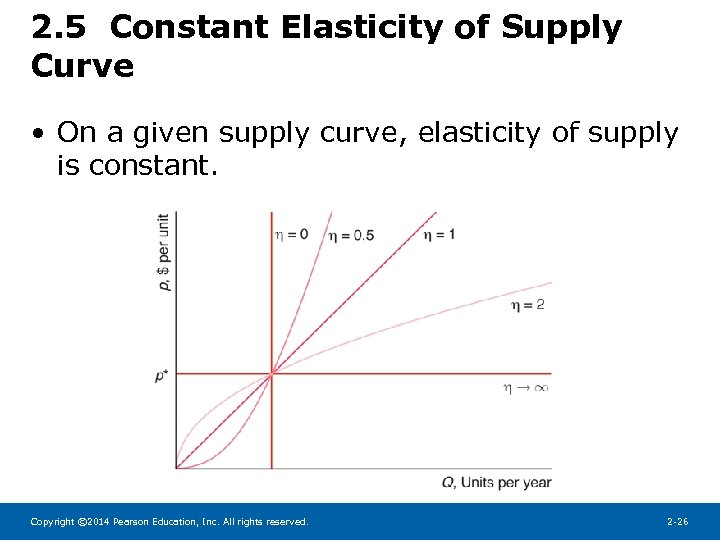 2. 5 Constant Elasticity of Supply Curve • On a given supply curve, elasticity