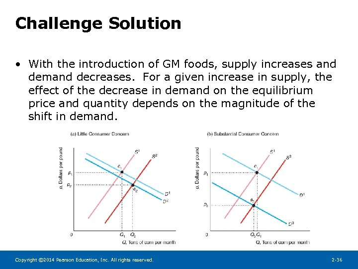 Challenge Solution • With the introduction of GM foods, supply increases and demand decreases.