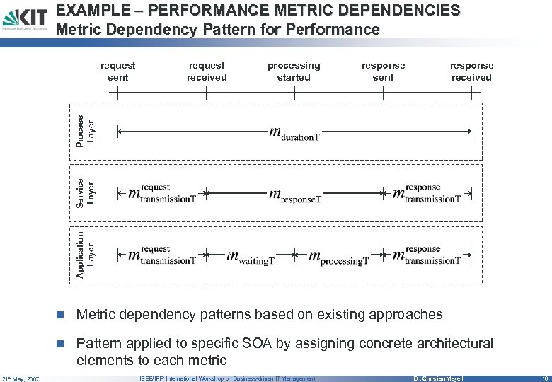 EXAMPLE – PERFORMANCE METRIC DEPENDENCIES Metric Dependency Pattern for Performance request received processing started