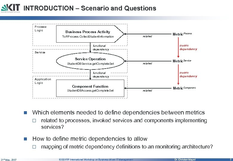 INTRODUCTION – Scenario and Questions Process Logic Business Process Activity To. RProcess. Collect. Student.