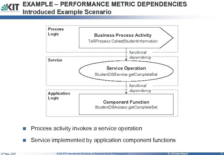 EXAMPLE – PERFORMANCE METRIC DEPENDENCIES Introduced Example Scenario Process Logic Business Process Activity To.
