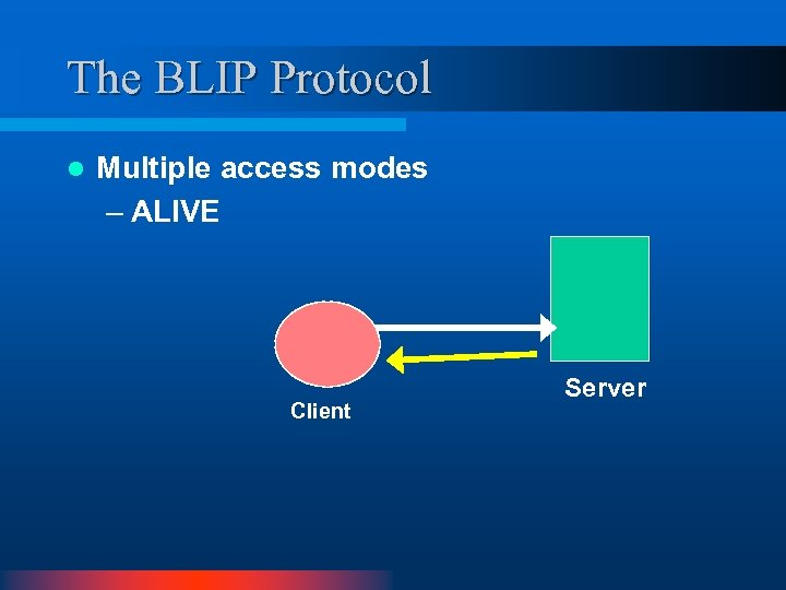 The BLIP Protocol l Multiple access modes – ALIVE Client Server