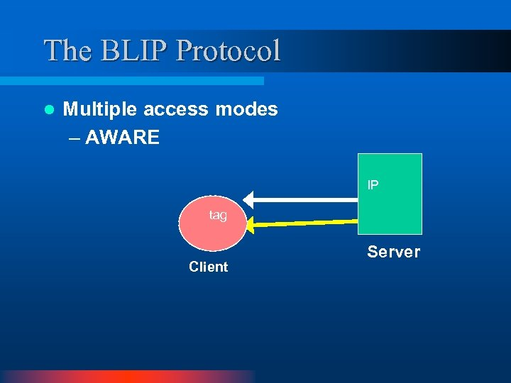 The BLIP Protocol l Multiple access modes – AWARE IP tag Client Server