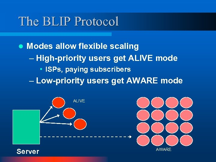 The BLIP Protocol l Modes allow flexible scaling – High-priority users get ALIVE mode