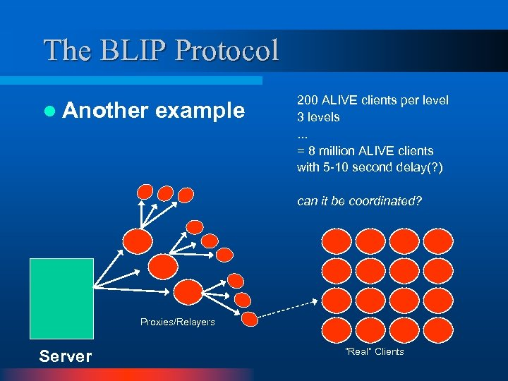 The BLIP Protocol l Another example 200 ALIVE clients per level 3 levels. .
