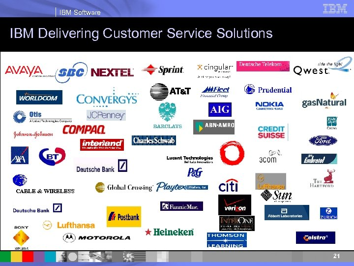 IBM Software IBM Delivering Customer Service Solutions CABLE & WIRELESS 21
