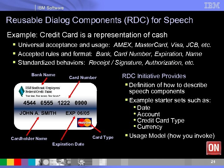 IBM Software Reusable Dialog Components (RDC) for Speech Example: Credit Card is a representation