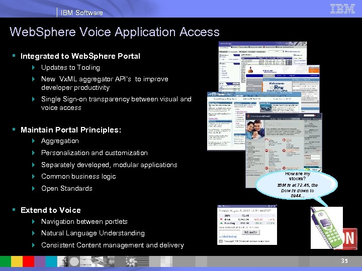 IBM Software Web. Sphere Voice Application Access § Integrated to Web. Sphere Portal 4