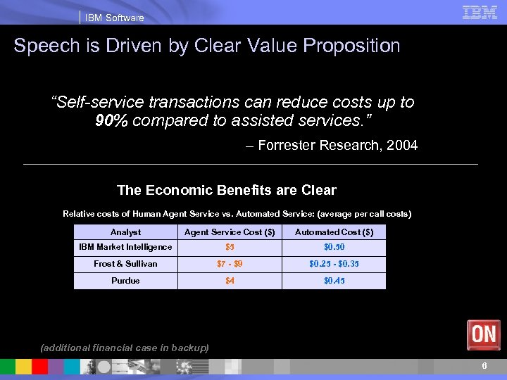 """IBM Software Speech is Driven by Clear Value Proposition """"Self-service transactions can reduce costs"""