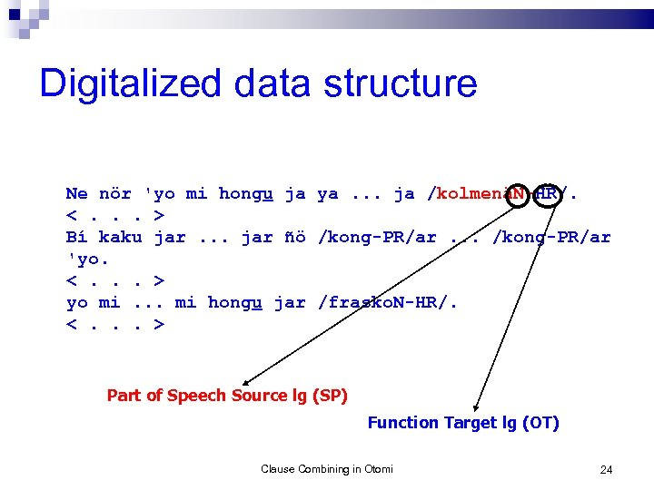 Digitalized data structure Ne nör 'yo mi hongu ja ya. . . ja /kolmenäN-HR/.