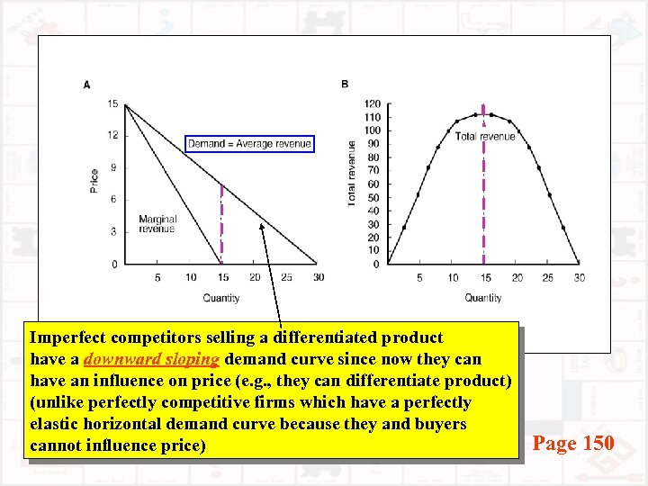 Imperfect competitors selling a differentiated product have a downward sloping demand curve since now