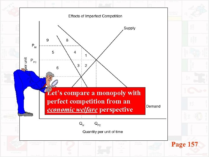 Let's compare a monopoly with perfect competition from an economic welfare perspective Page 157