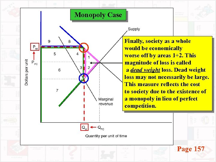 Monopoly Case Finally, society as a whole would be economically worse off by areas