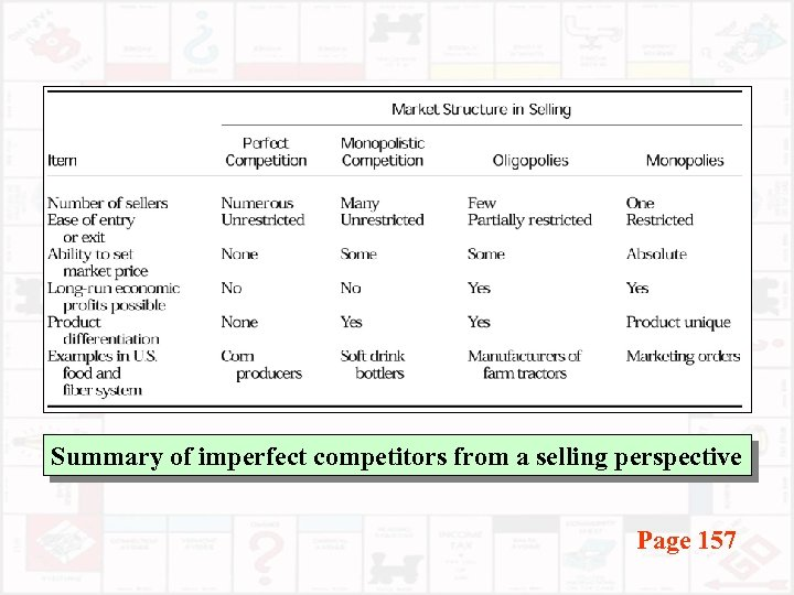 Summary of imperfect competitors from a selling perspective Page 157