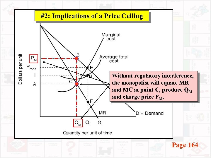 #2: Implications of a Price Ceiling Without regulatory interference, the monopolist will equate MR