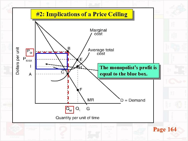 #2: Implications of a Price Ceiling The monopolist's profit is equal to the blue