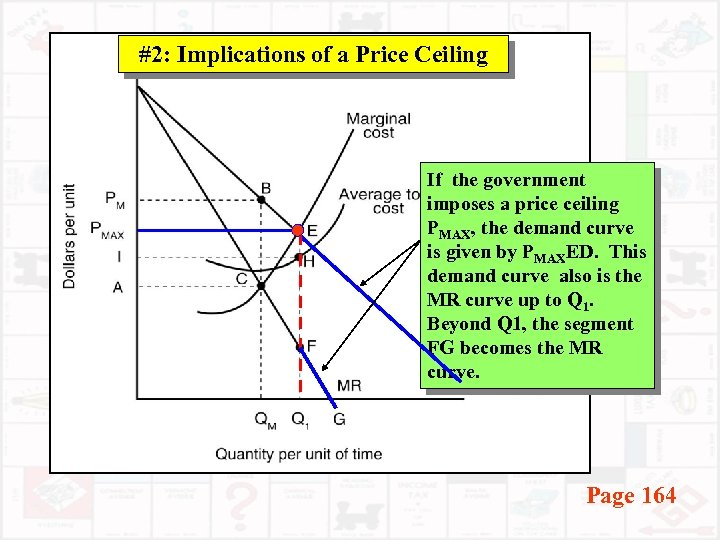 #2: Implications of a Price Ceiling If the government imposes a price ceiling PMAX,