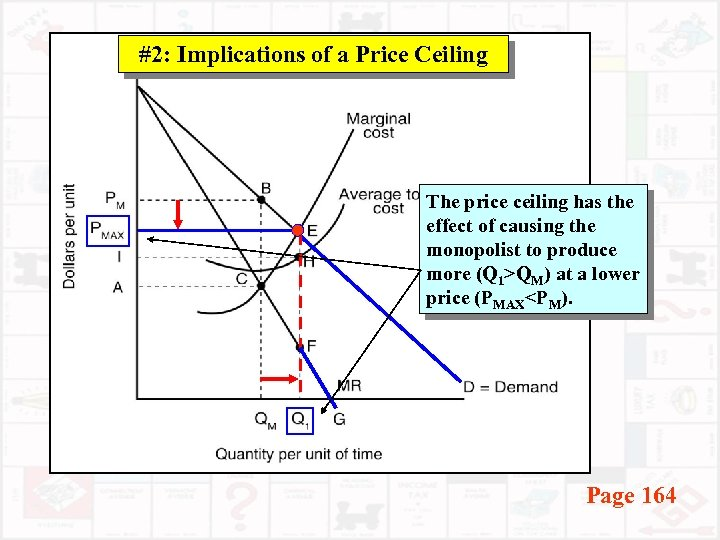 #2: Implications of a Price Ceiling The price ceiling has the effect of causing