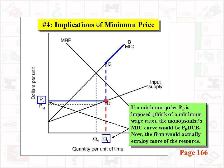 #4: Implications of Minimum Price If a minimum price PF is imposed (think of