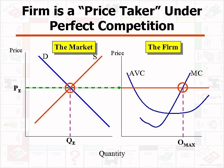 """Firm is a """"Price Taker"""" Under Perfect Competition Price The Market D S The"""