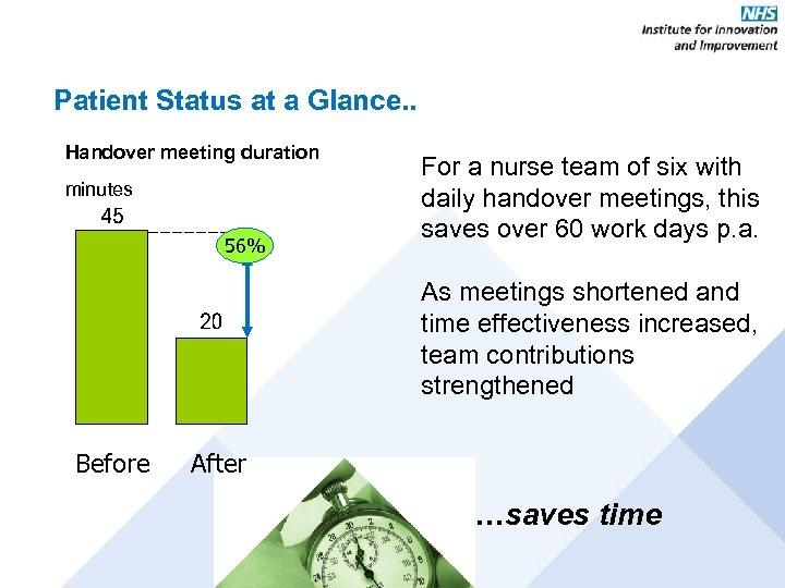 Patient Status at a Glance. . Handover meeting duration minutes 56% For a nurse