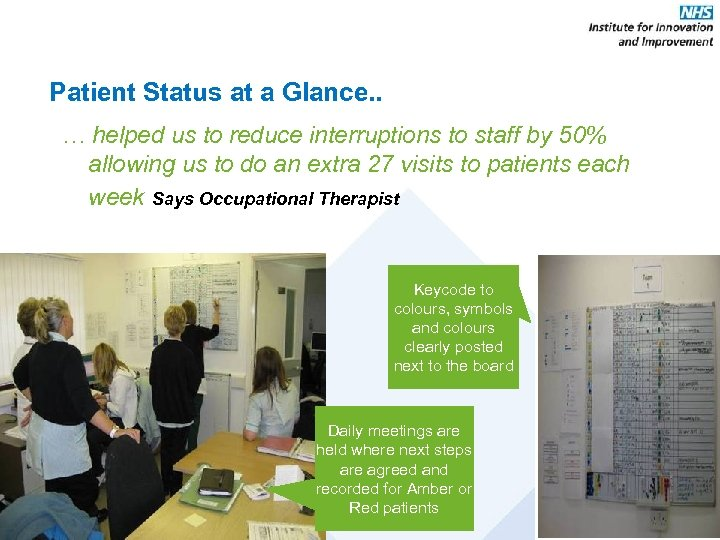 Patient Status at a Glance. . … helped us to reduce interruptions to staff