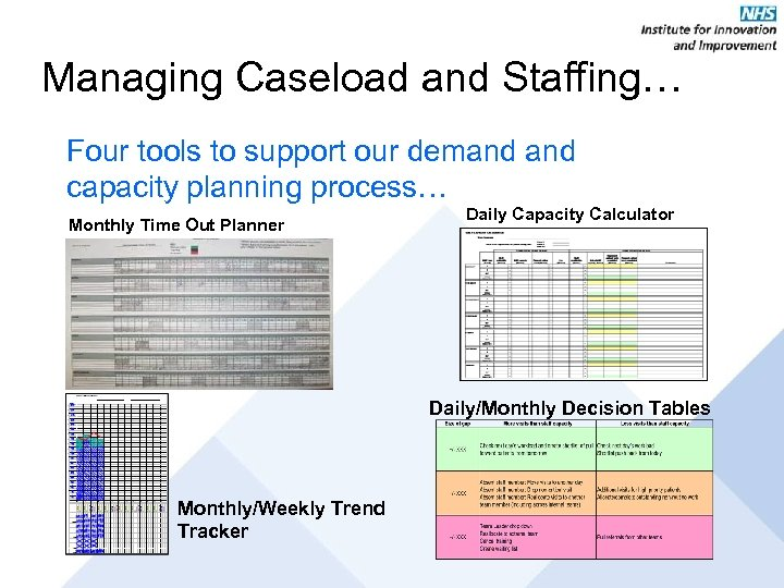 Managing Caseload and Staffing… Four tools to support our demand capacity planning process… Monthly